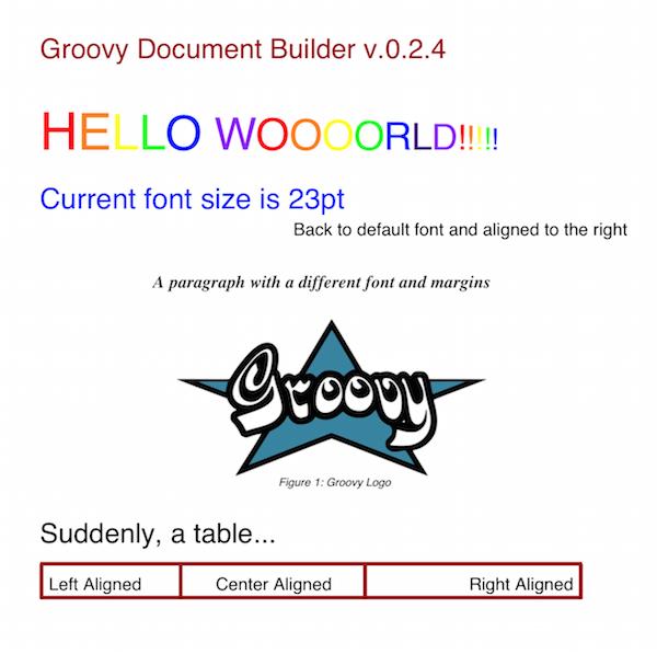 Groovy Document Builder - MPL Edition